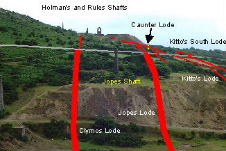 South Caradon Mine Southern lodes